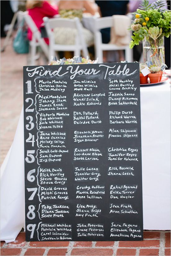 wedding seating chart 02