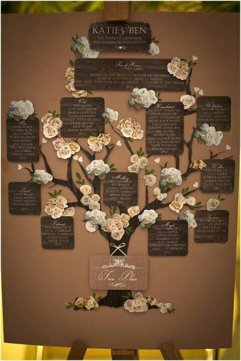 wedding seating charts 81