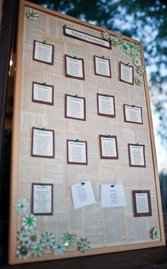 wedding seating charts 88