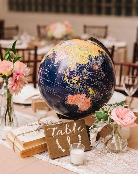70 Travel-Themed Wedding Ideas That Inspire