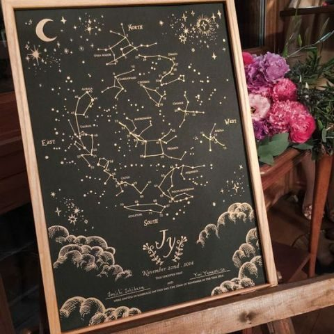 black and copper constellation map as wedding decor