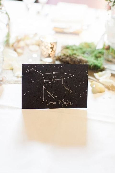 black and white constellation table names for each table