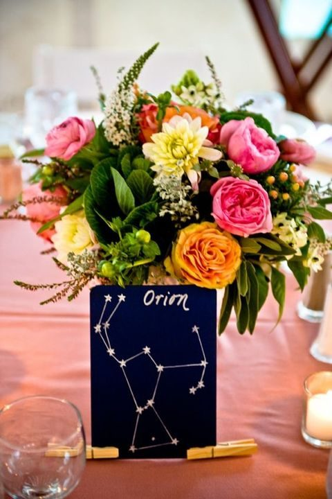 navy and white constellation wedding table names
